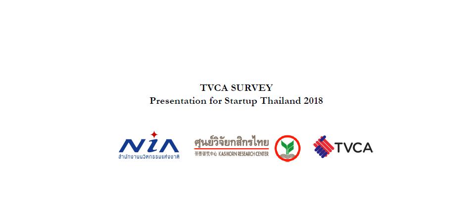 Investors Survey 2018